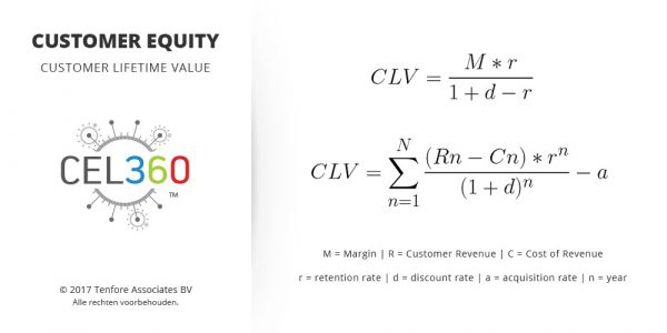 Tenfore_CEL360_Customer_Equity_Formules