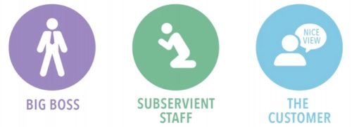 servant_subservient_staff